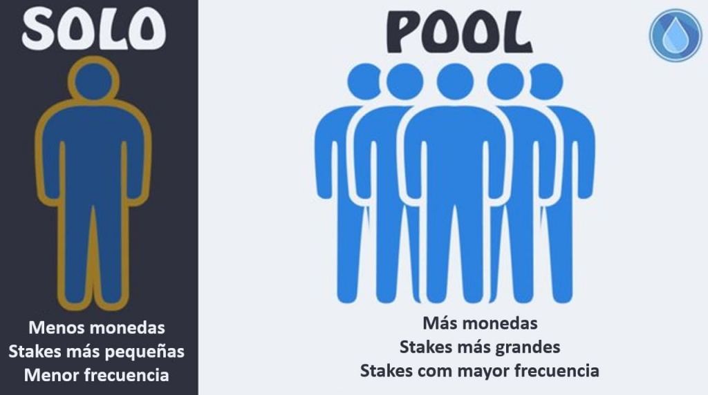 Staking solo vs staking pool