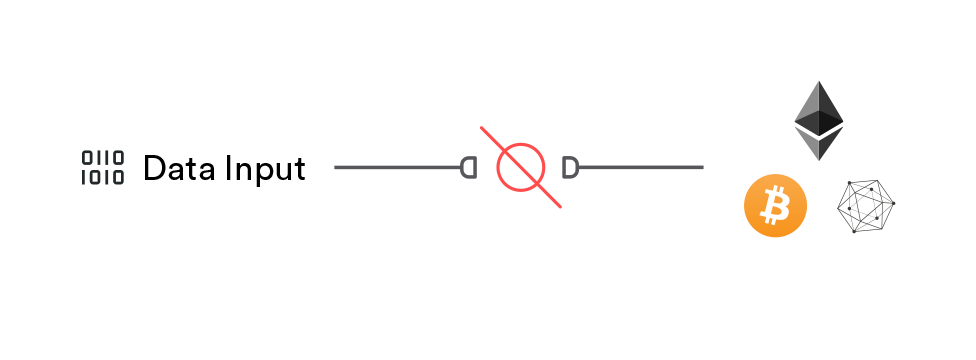 Chainlink Criptomoneda blockchain