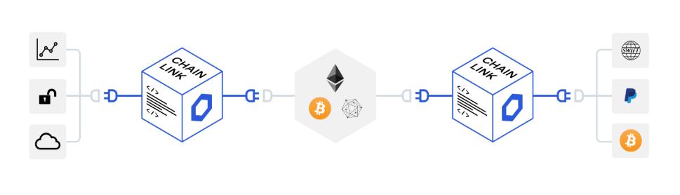Chainlink Criptomoneda