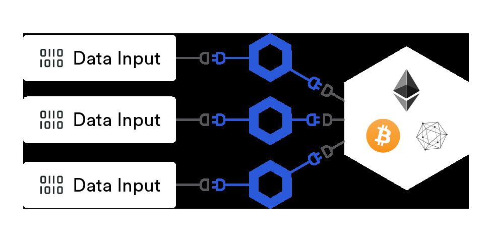 Chainlink Criptomoneda Middleware