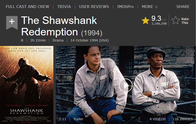 El IMDB agrega opiniones de fans