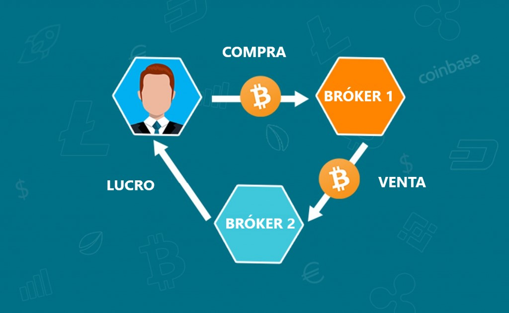 arbitraje bitcoin