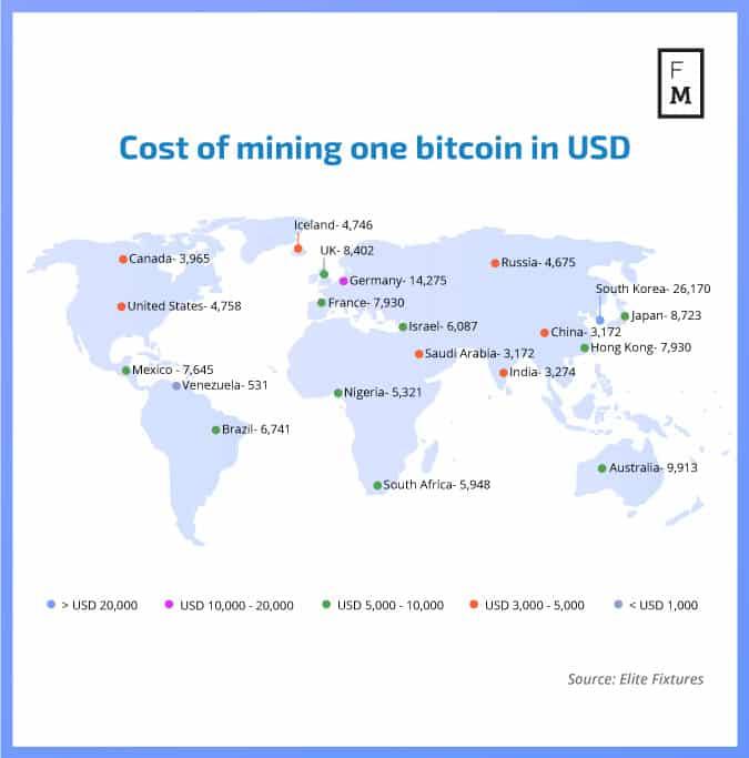costes mineria
