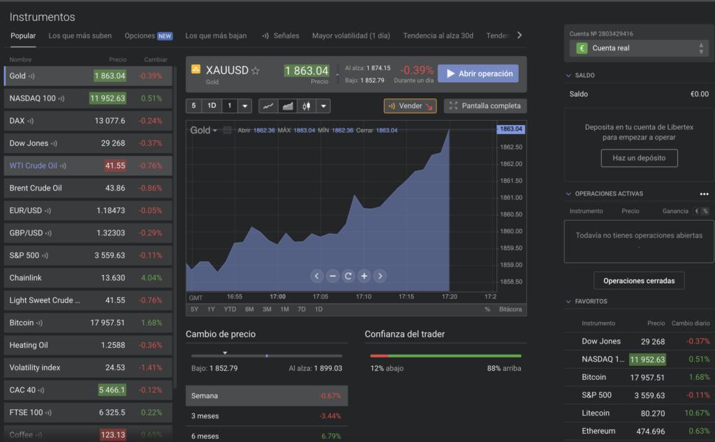 Plataforma de Inversiones Libertex